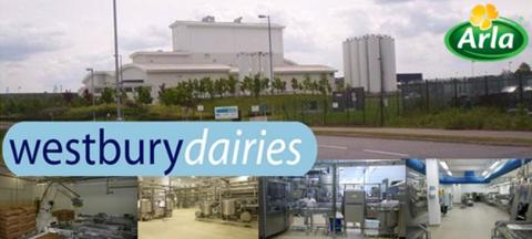 ​Arla and First Milk confirm future of Westbury Dairies