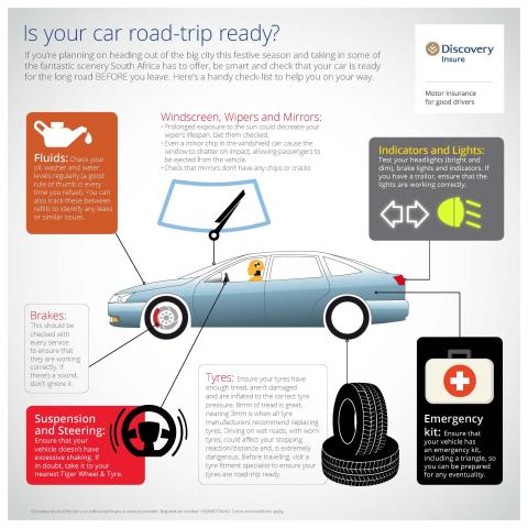 Make sure that your car is roadtrip ready before your holiday