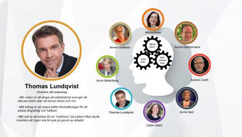 Thomas Lundqvist – ledarskapsexperten som förankrar vårt beteende i biologin föreläser på ledarskapskonferens i Sickla den 26/1