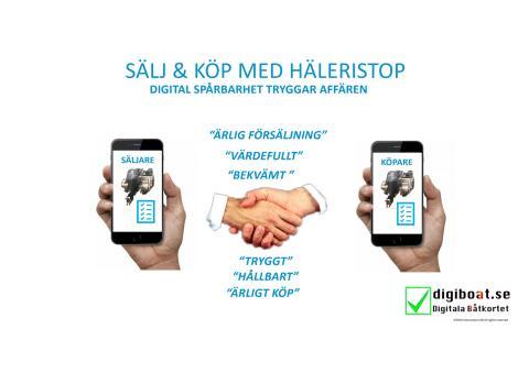 Trygg digital överlåtelse mellan säljare och köpare