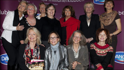 1.6 & 2.6miljonerklubben startar i Norge