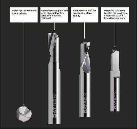 Nytt patenterat fräsverktyg: Oumbärligt för kostnadseffektiv produktion!