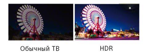 4К-телевизоры Sony теперь с технологией HDR
