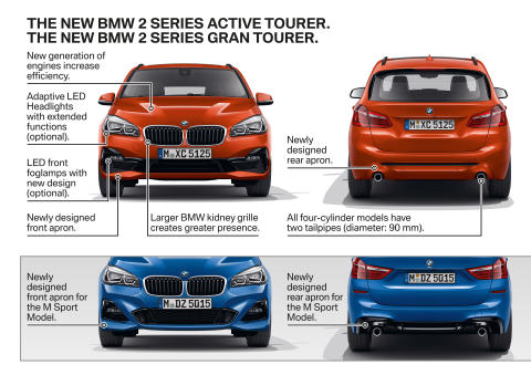 BMW 2-serie Active Tourer og BMW 2-serie Gran Tourer 2018 - highlights
