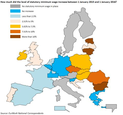 New Article: Statutory minimum wages in the EU 2016