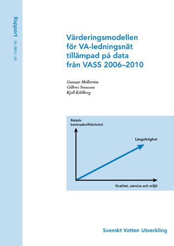 SVU-rapport 2013-10: Värderingsmodellen för VA-ledningsnät tillämpad på data från VASS 2006–2010 (Rörnät/Management)