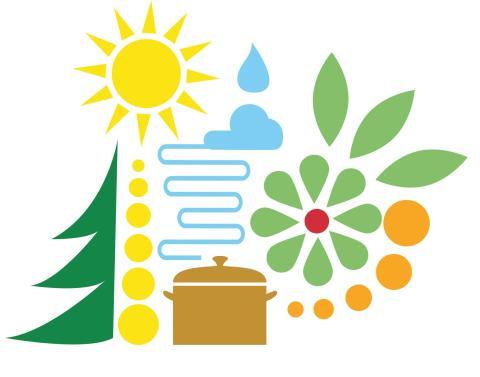 Maten och miljön – seminariedag om två av våra viktigaste frågor och hur de hänger samman