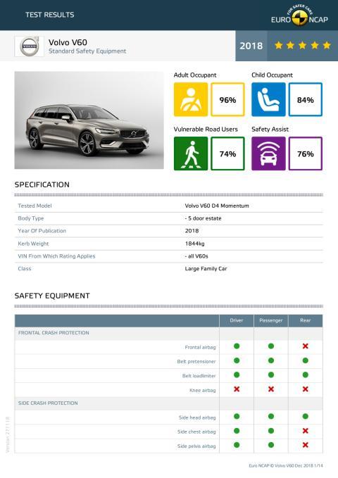 Volvo V60 Euro NCAP datasheet Dec 2018