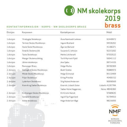 Kontaktpersoner NM skolekorps brass