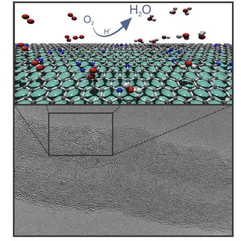 Effektivare helt organiska katalysatorer i bränsleceller