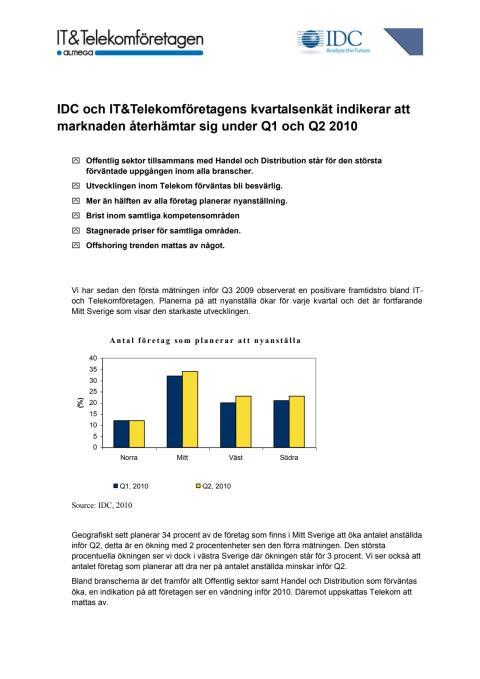 Sammanfattning IT-Tjänsteindikatorn Q1 2010