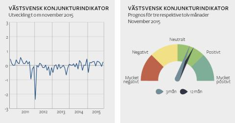 Stark västsvensk konjunktur och optimism inför framtiden