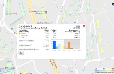 Västernorrland blir första länet i Sverige med länstäckande solkarta i 3D