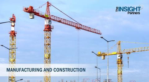 Mobile Crane Market 2025 Growth Opportunities, Top Key Players, Industry Outlook and Forecasts