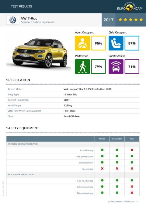 VW T-Roc - datasheet - Nov 2017
