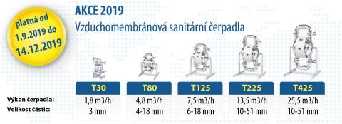 AKCE 2019 – Vzduchomembránová sanitární čerpadla
