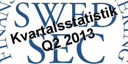 Kraftig ökning av SwedSec-licensierade