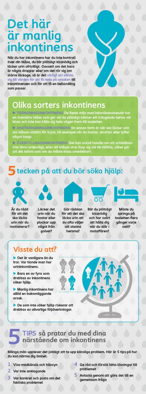 Information om inkontinens