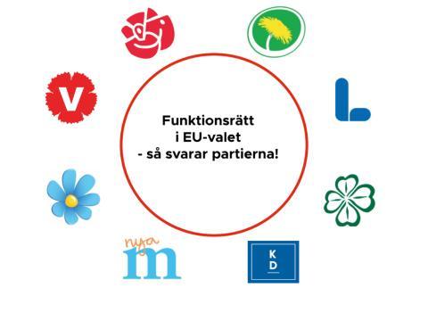Funktionsrätt i Europa - vad vill riksdagspartierna?