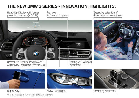 BMW 3-serie Sedan - highlights innovation