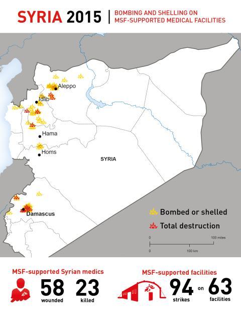 Ny Studie: Attacker mot sjukvård i Syrien under 2015.