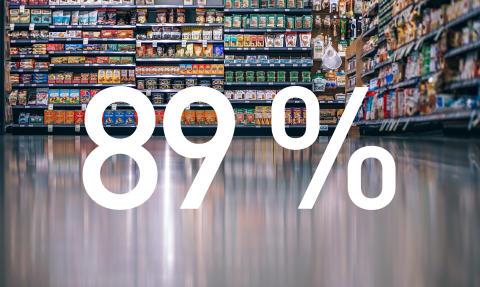 Svenskarnas förtroende för livsmedelsindustrin fortsätter att öka