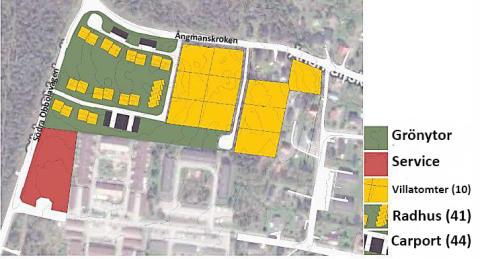 Planer för många bostäder i Obbola