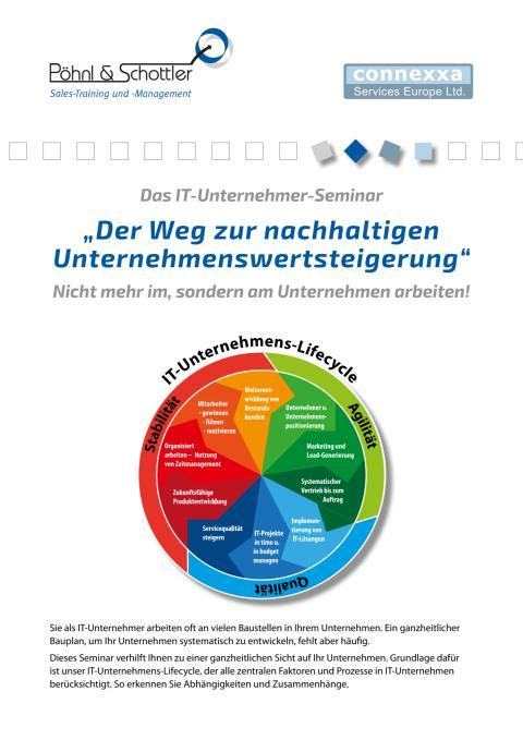 Der Weg zur nachhaltigen Unternehmenswert- steigerung 2-Tages Workshop für IT-Unternehmer
