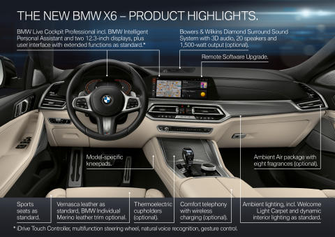 BMW X6 - Product Highlights