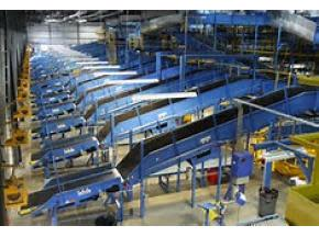 Global Automated Sortation System Market Professional Survey Report 2017