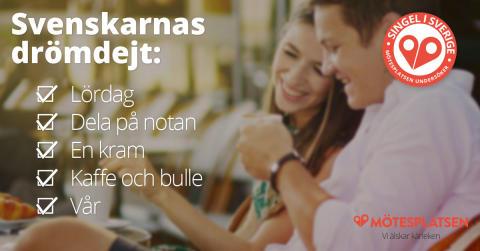 Undersökning: Så dejtar svenska singlar