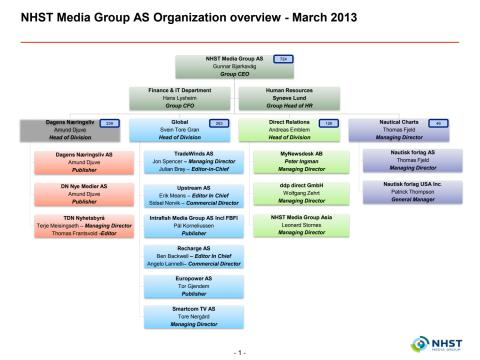 CHANGES IN THE NHST MEDIA GROUP STRUCTURE AND CORPORATE MANAGEMENT TO SUPPORT EXPANSION