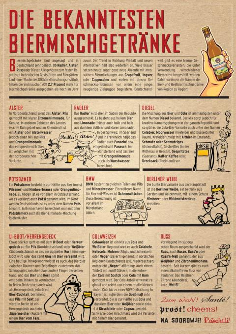 Populäre Biermischgetränke