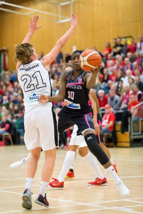 Veckans matcher för svenska basketproffs
