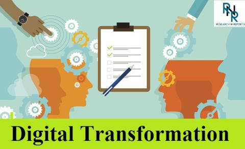 Digital Transformation market estimated to grow at a CAGR of +18% during forecast period 2018-2023