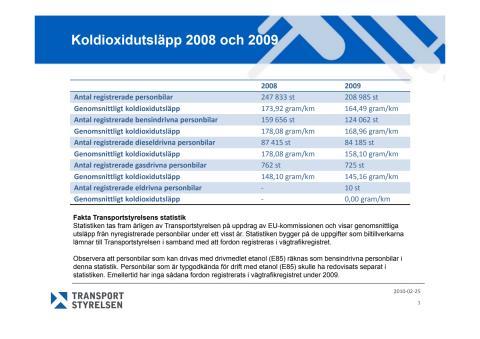 Tabell över koldioxidutsläpp 2008 och 2009 (PDF-fil, 97 kB)