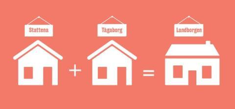 Vårdcentral i Helsingborg döps till Landborgen