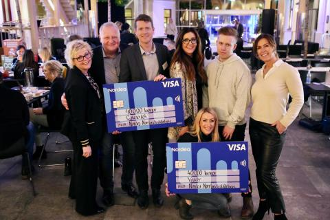 Hållbara affärsidéer vann 100 000 kronor