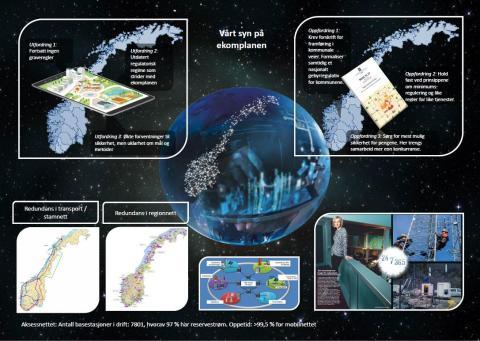 Telenor sier: Trenger handling for å digitalisere Norge
