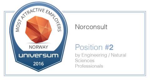 Universum Professionals Study 2016: Norconsult på topp blant rådgivende ingeniørbedrifter