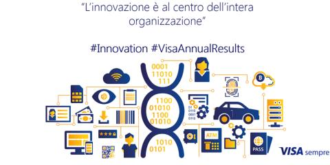 Annual Results - Visa è innovazione