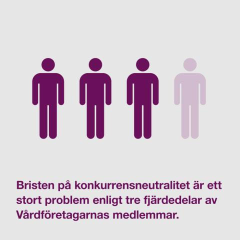 Vårdföretagarnas mytkalender: Privata företag och offentliga verksamheter konkurrerar på samma villkor (myt 23)