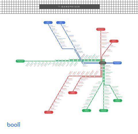 Högupplöst tunnelbanekarta i png