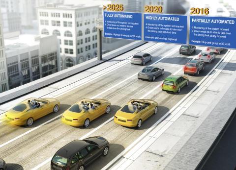 Automatisert kjøring