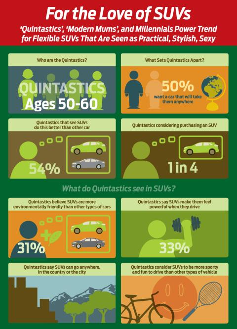 """Infographic """"Quintastics"""""""