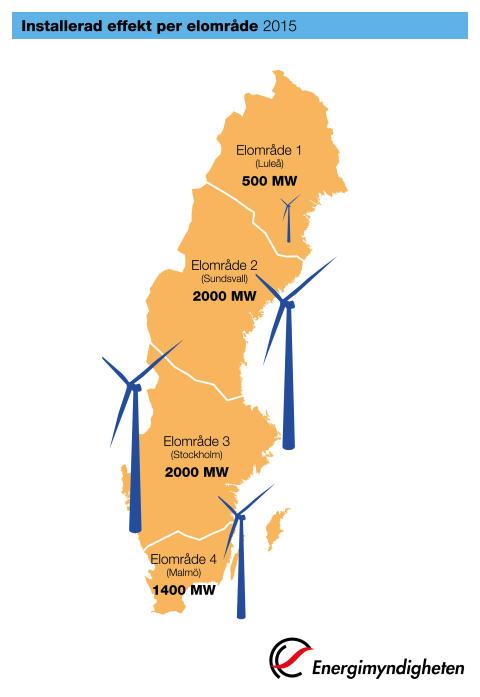 Installerad effekt vindkraft elområden 2015