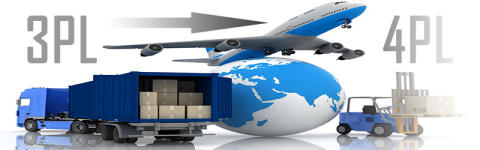 Know about the Future of Logistics Services (3PL & 4PL) Market and what makes it a booming industry
