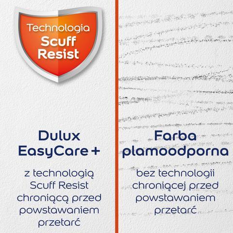 Farba Dulux EasyCare+, odporna na plamy i przetarcia, debiutuje w Polsce