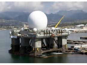 Global X-Band Radar Market Professional Survey Report 2017