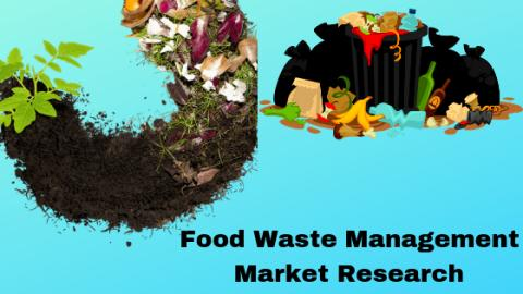 Food Waste Management Market Global Status, Industry Trends and Outlook 2019 to 2027 having Major Players: Biffa Group Limited, Clean Harbors, Inc., Covanta Holding Corporation, REMONDIS SE & Co. KG, Republic Services, Inc